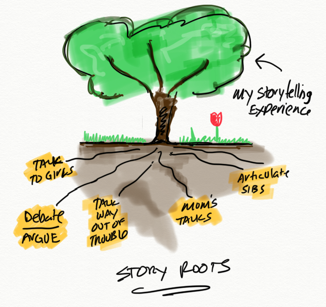 This image represents my own experience exploring the roots of my storytelling ability.